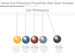 Values And Philosophy Powerpoint Slide Deck Template