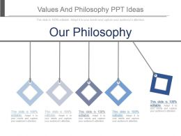 Values And Philosophy Ppt Ideas