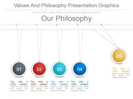 Values And Philosophy Presentation Graphics