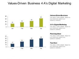 Values Driven Business 4 A S Of Digital Marketing Planning Ideas Cpb