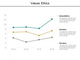 Values Ethics Ppt Powerpoint Presentation Gallery Professional Cpb