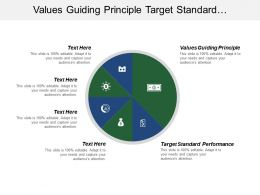Values Guiding Principle Target Standard Performance Review Progress