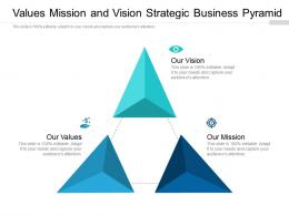 Values Mission And Vision Strategic Business Pyramid