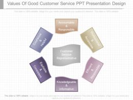 Values Of Good Customer Service Ppt Presentation Design