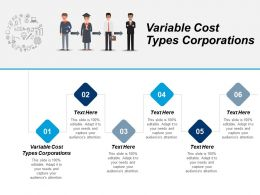 Variable Cost Types Corporations Ppt Powerpoint Presentation Pictures Cpb
