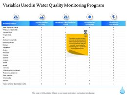 Variables Used In Water Quality Monitoring Program Ppt File Design