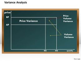 Variance Analysis Powerpoint Presentation Slide Template 1