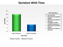 variation with time bar charts data driven side by side powerpoint diagram templates graphics 712