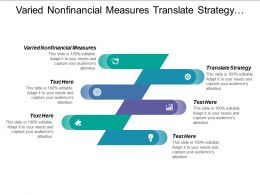 Varied Nonfinancial Measures Translate Strategy Strategy Focused Organizational
