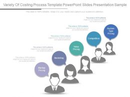 Variety Of Costing Process Template Powerpoint Slides Presentation Sample