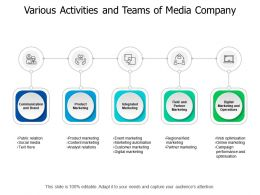 Various Activities And Teams Of Media Company