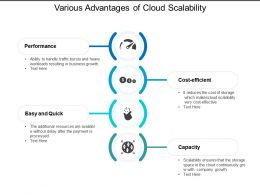 Various Advantages Of Cloud Scalability