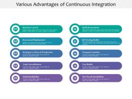 Various Advantages Of Continuous Integration