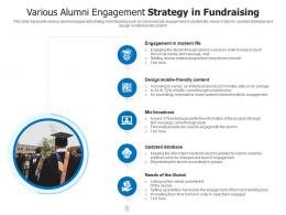 Various Alumni Engagement Strategy In Fundraising