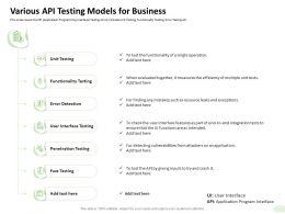 Various API Testing Models For Business Error Detection Ppt Presentation Shapes