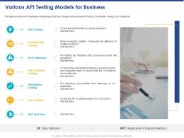 Various API Testing Models For Business Ppt Powerpoint Presentation Professional Graphics Pictures