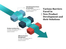 Various Barriers Faced In New Product Development And Their Solutions