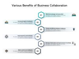 Various Benefits Of Business Collaboration