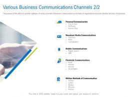 Various Business Communications Channels Electronic Ppt Topics