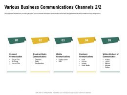 Various Business Communications Channels L1990 Ppt Powerpoint Outline Graphics Example