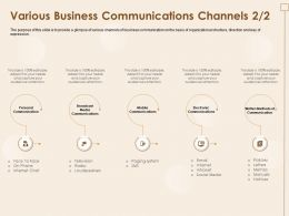 Various Business Communications Channels Loudspeaker Notices Powerpoint Presentation Lists