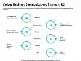 Various Business Communications Channels M1667 Ppt Powerpoint Presentation Layouts Graphic Tips