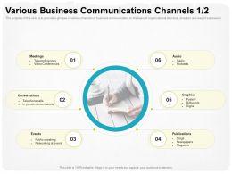 Various Business Communications Channels M1740 Ppt Powerpoint Presentation Deck