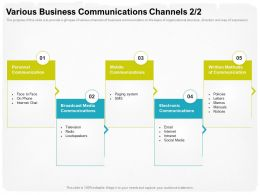 Various Business Communications Channels M1741 Ppt Powerpoint Presentation Styles Deck