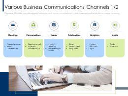 Various Business Communications Channels M2078 Ppt Powerpoint Presentation Inspiration Designs