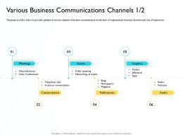Various Business Communications Channels Networking Events Ppt Styles