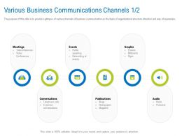 Various Business Communications Channels Publications Ppt Themes