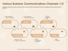 Various Business Communications Channels Telephone Persons Powerpoint Presentation Guide