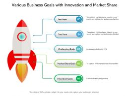 Various Business Goals With Innovation And Market Share