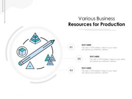 Various Business Resources For Production