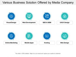 Various Business Solution Offered By Media Company