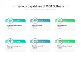 Various Capabilities Of CRM Software
