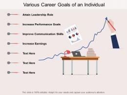 Various Career Goals Of An Individual