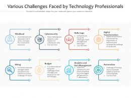 Various Challenges Faced By Technology Professionals