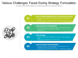 Various Challenges Faced During Strategy Formulation
