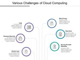 Various Challenges Of Cloud Computing
