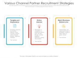 Various Channel Partner Recruitment Strategies