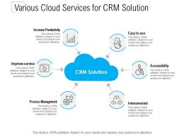 Various Cloud Services For CRM Solution