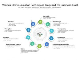 Various Communication Techniques Required For Business Goal