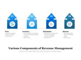 Various Components Of Revenue Management