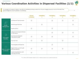 Various Coordination Activities In Dispersed Facilities Role Ppt Backgrounds