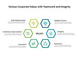 Various Corporate Values With Teamwork And Integrity