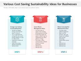 Various Cost Saving Sustainability Ideas For Businesses