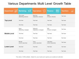 Various Departments Multi Level Growth Table