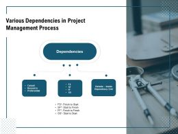 Various Dependencies In Project Management Process