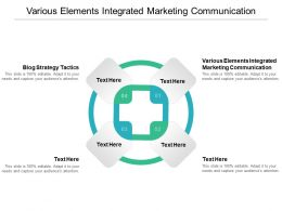 Various Elements Integrated Marketing Communication Ppt Powerpoint Presentation Gallery Summary Cpb